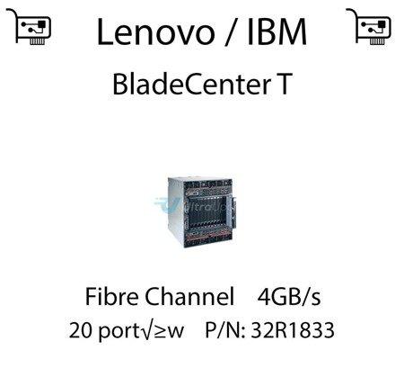 """146GB 3.5"""" dedykowany dysk serwerowy SAS do serwera Dell PowerVault MD3800f, HDD Enterprise 10k, 3072MB/s - M8033"""