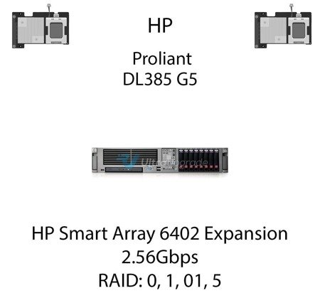 Kontroler RAID HP Smart Array 6402 Expansion Module, 2.56Gbps - 273911-B21
