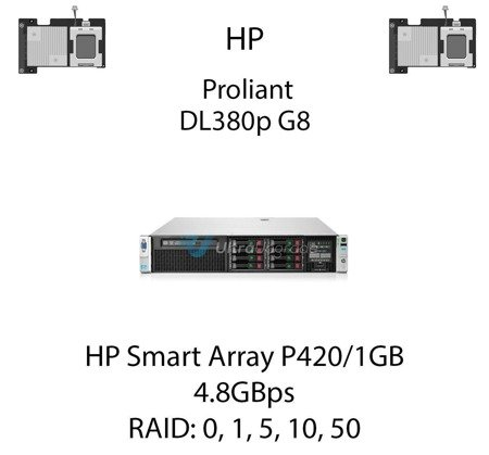 Kontroler RAID HP Smart Array P420/1GB, 4.8GBps - 631670-B21