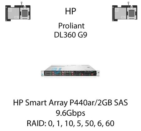 Kontroler RAID HP Smart Array P440ar/2GB SAS, 9.6Gbps - 726740-B21