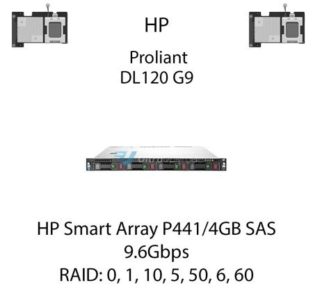 Kontroler RAID HP Smart Array P441/4GB SAS, 9.6Gbps - 726825-B21