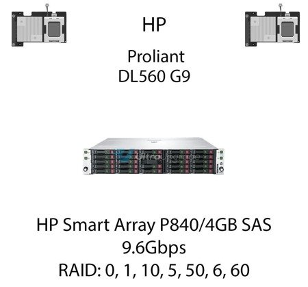Kontroler RAID HP Smart Array P840/4GB SAS, 9.6Gbps - 761874-B21