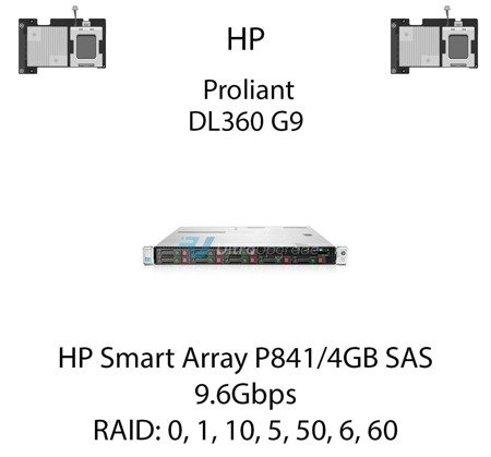 Kontroler RAID HP Smart Array P841/4GB SAS, 9.6Gbps - 726903-B21